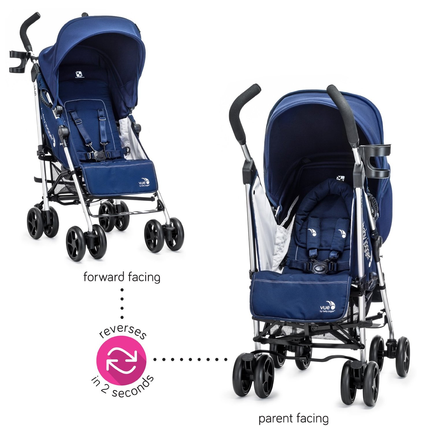 Review – Baby Jogger Vue | Pushing A Stroller In Heels